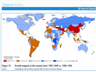 Science growth by country Science Metrix